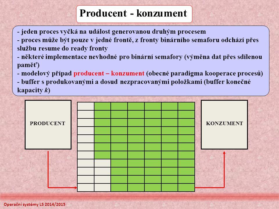 Producent - konzument - jeden proces vyčká na událost generovanou druhým procesem.