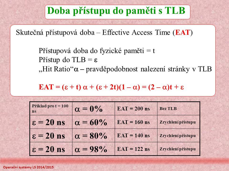 Doba přístupu do paměti s TLB