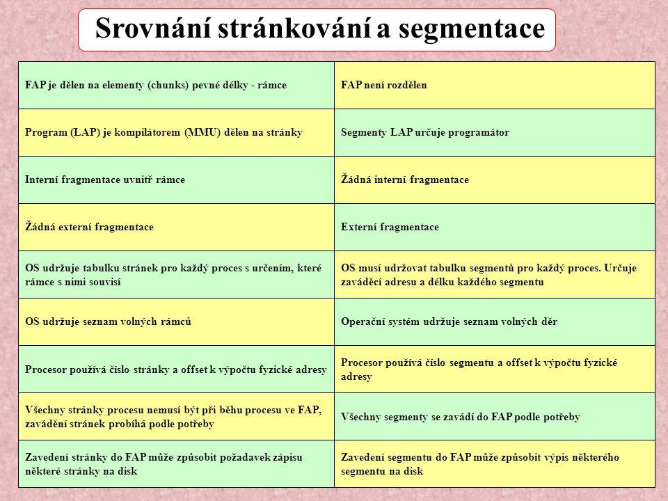 Srovnání stránkování a segmentace