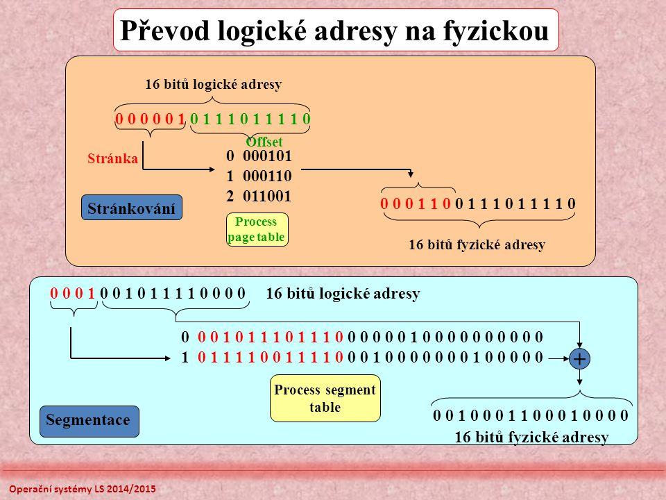 Převod logické adresy na fyzickou