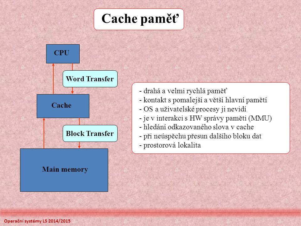 Cache paměť CPU Word Transfer - drahá a velmi rychlá paměť