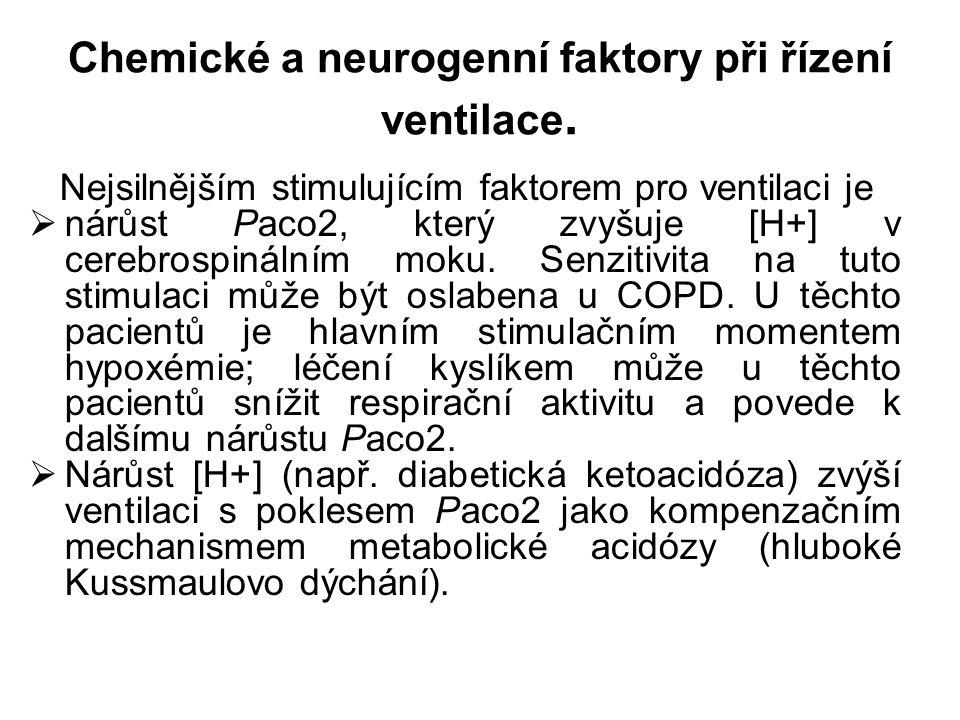 Chemické a neurogenní faktory při řízení ventilace.