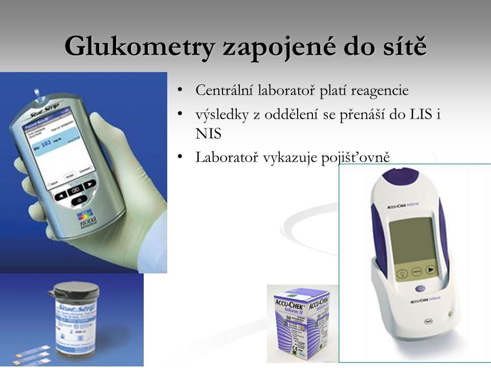 Glukometry zapojené do sítě
