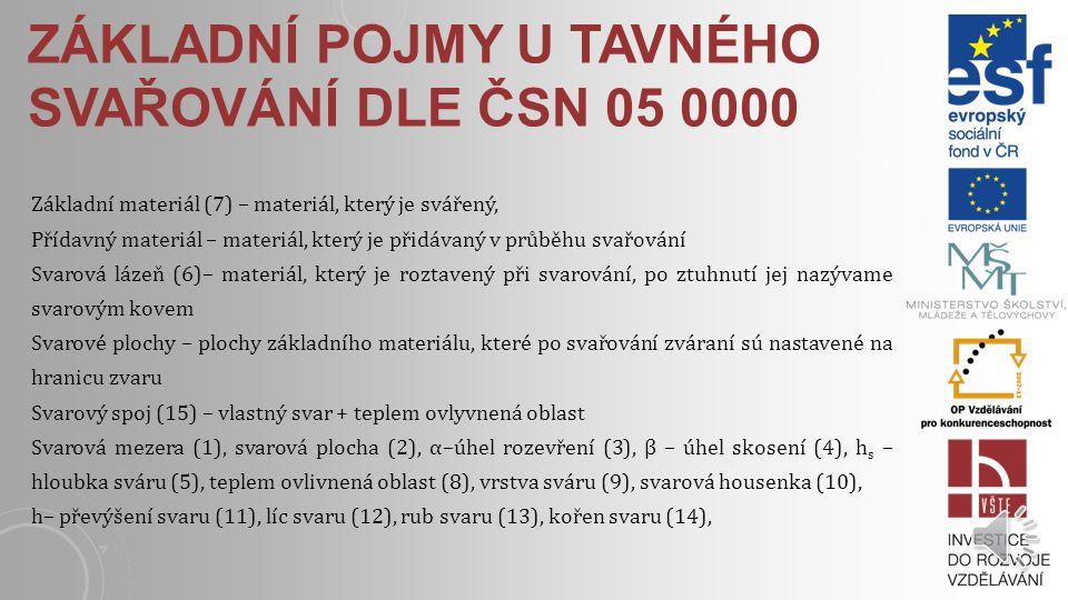 Základní pojmy u tavného svařování dle ČSN 05 0000
