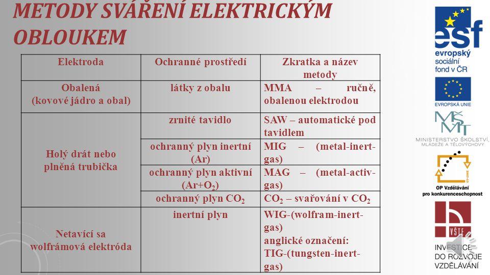 Metody sváření elektrickým obloukem