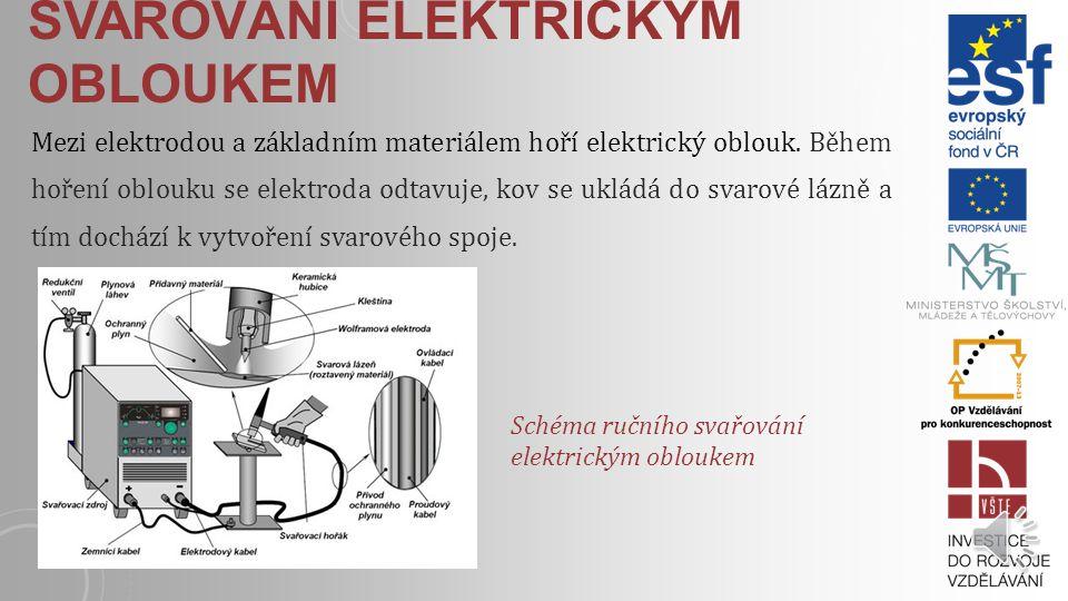 Svařování elektrickým obloukem
