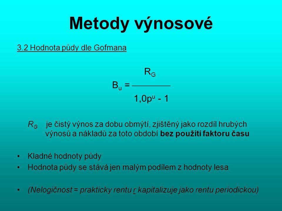 Metody výnosové Bu =  1,0pu - 1 3.2 Hodnota půdy dle Gofmana RG