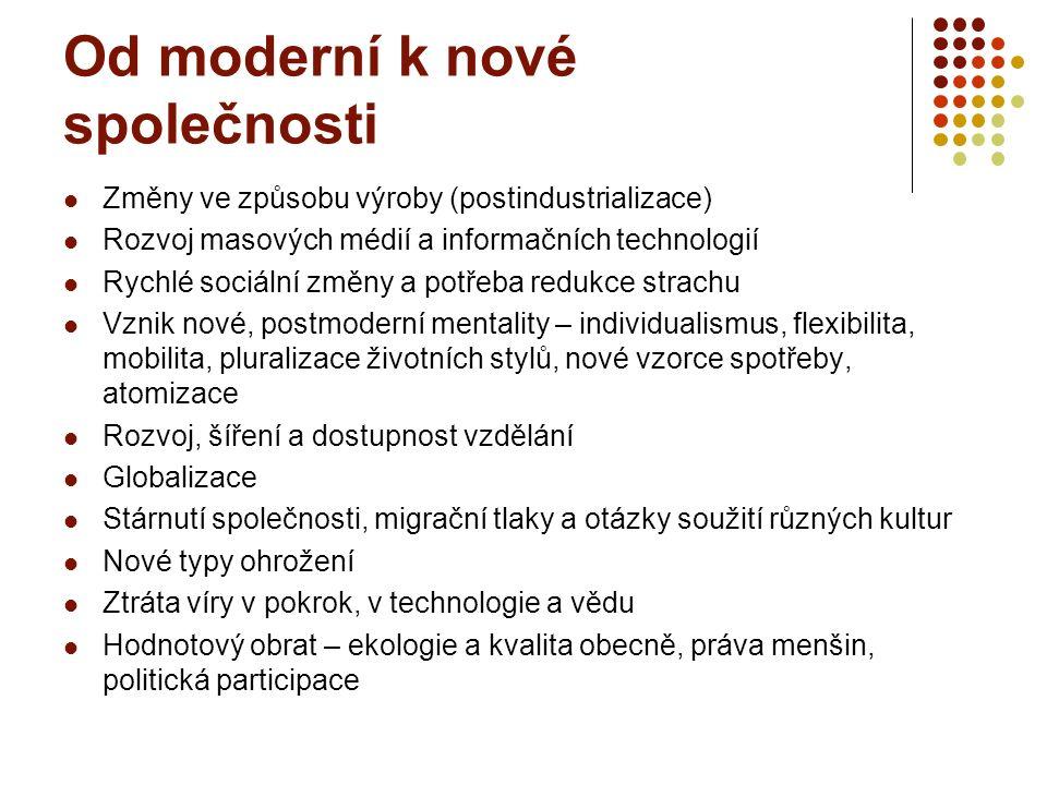Od moderní k nové společnosti