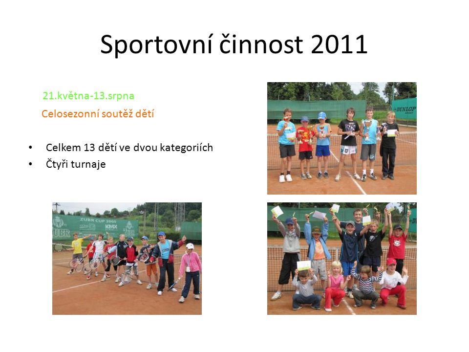 Sportovní činnost 2011 21.května-13.srpna Celosezonní soutěž dětí