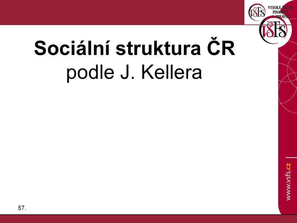Sociální struktura ČR podle J. Kellera