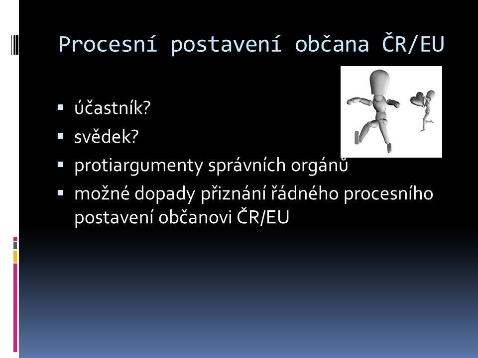 Procesní postavení občana ČR/EU