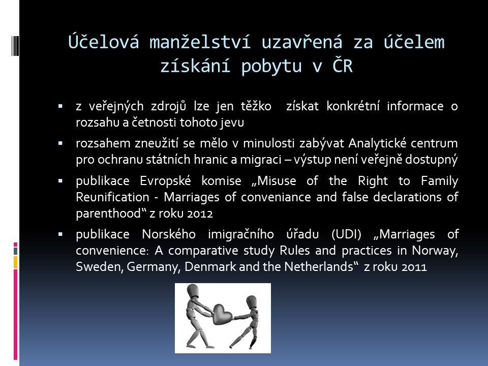 Účelová manželství uzavřená za účelem získání pobytu v ČR
