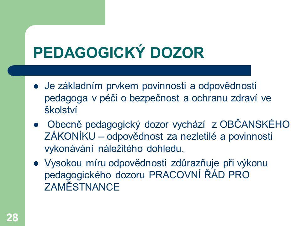 PEDAGOGICKÝ DOZOR Je základním prvkem povinnosti a odpovědnosti pedagoga v péči o bezpečnost a ochranu zdraví ve školství.