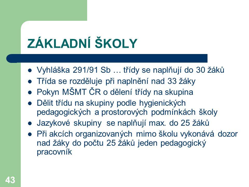 ZÁKLADNÍ ŠKOLY Vyhláška 291/91 Sb … třídy se naplňují do 30 žáků