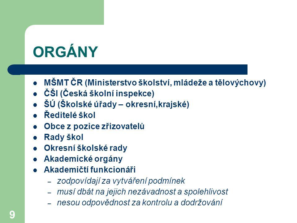 ORGÁNY MŠMT ČR (Ministerstvo školství, mládeže a tělovýchovy)