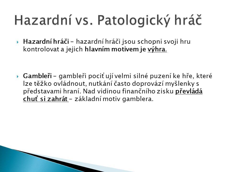 Hazardní vs. Patologický hráč