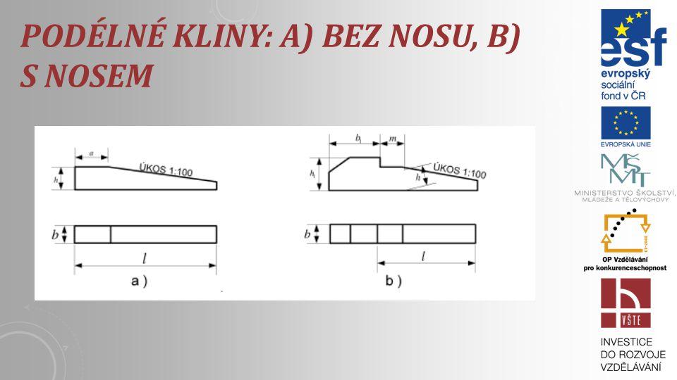 Podélné kliny: a) bez nosu, b) s nosem