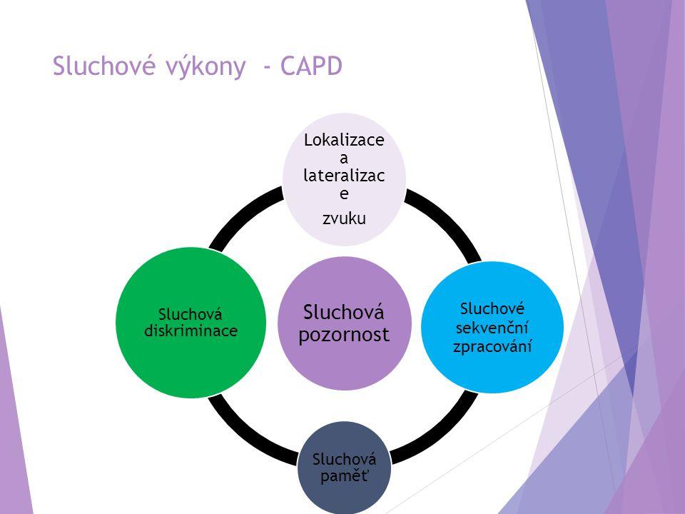 Sluchové výkony - CAPD Sluchová pozornost Lokalizace a lateralizace