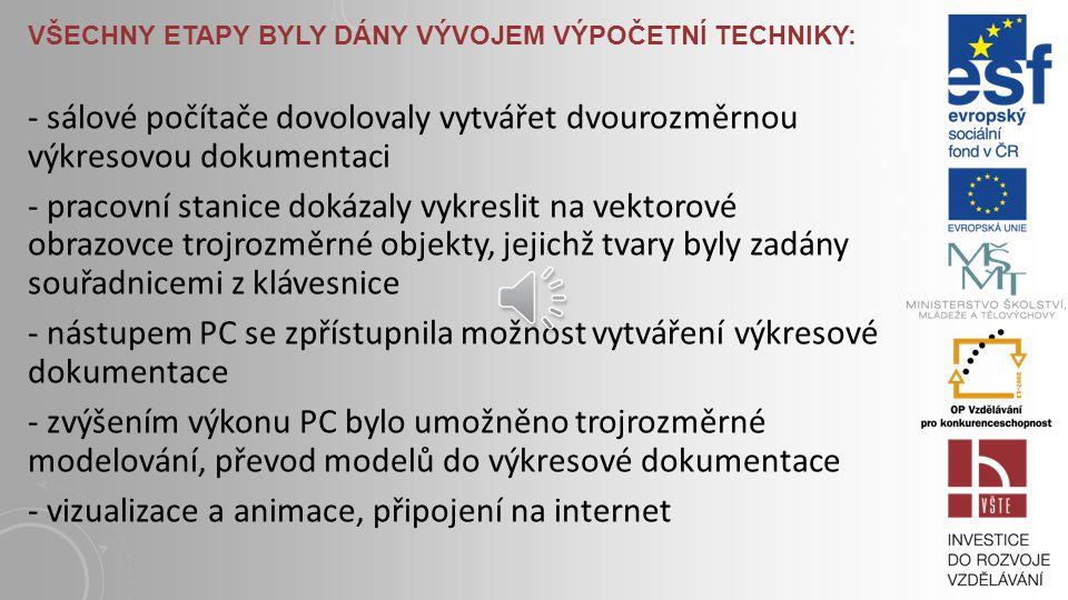 Všechny etapy byly dány vývojem výpočetní techniky: