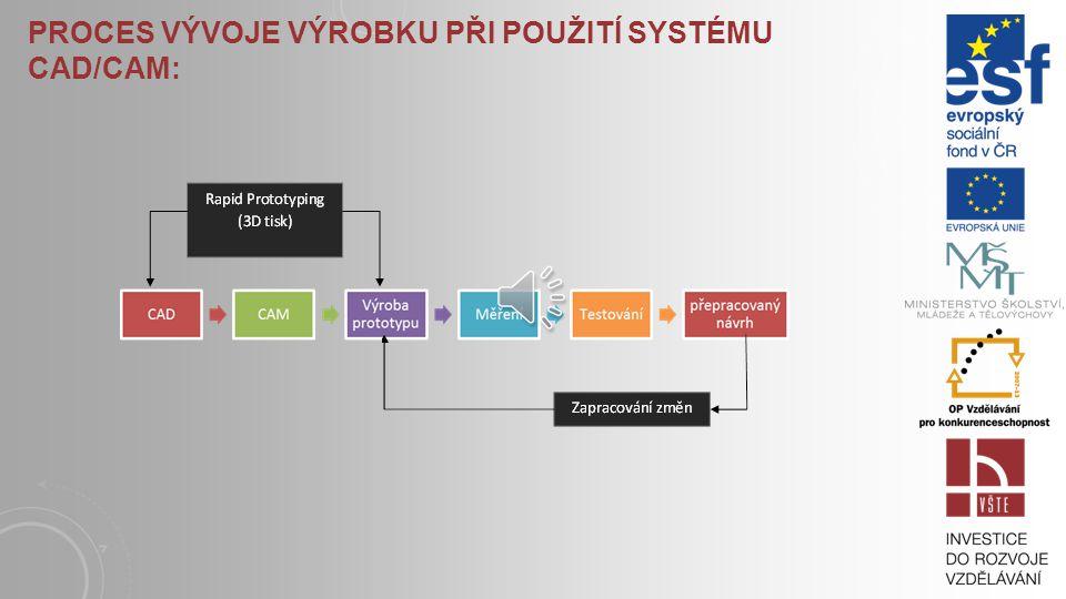 Proces vývoje výrobku při použití systému CAD/CAM: