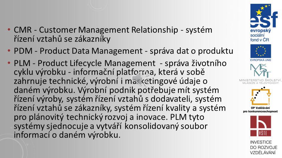 CMR - Customer Management Relationship - systém řízení vztahů se zákazníky