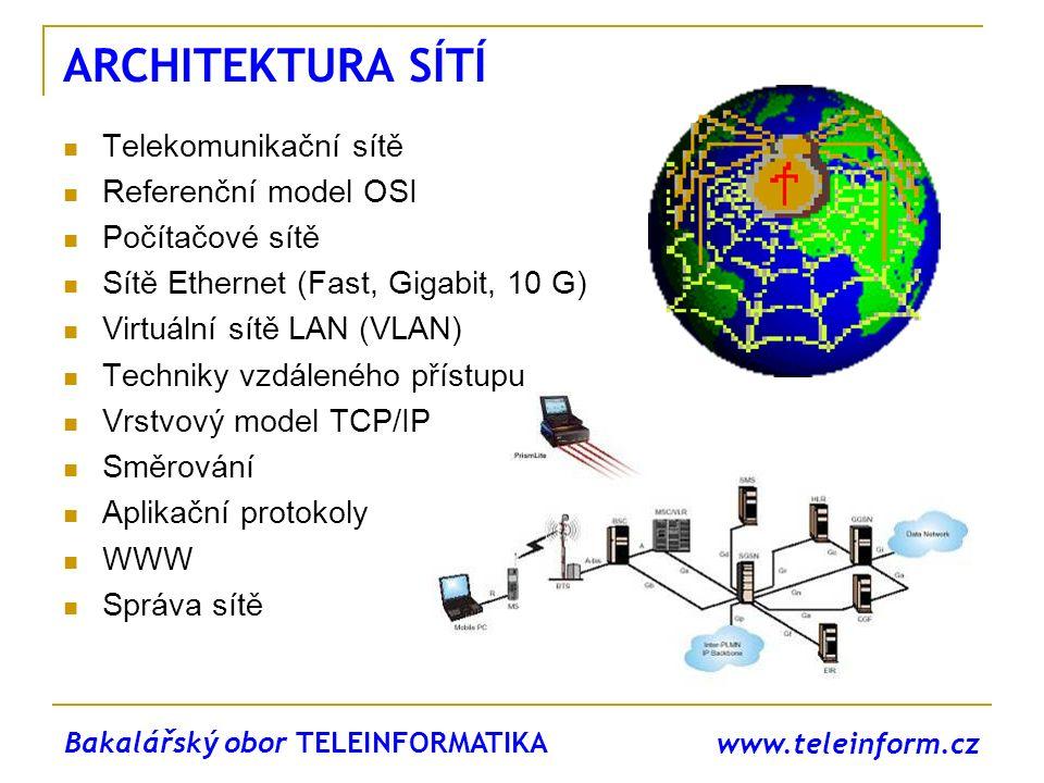 ARCHITEKTURA SÍTÍ Telekomunikační sítě Referenční model OSI