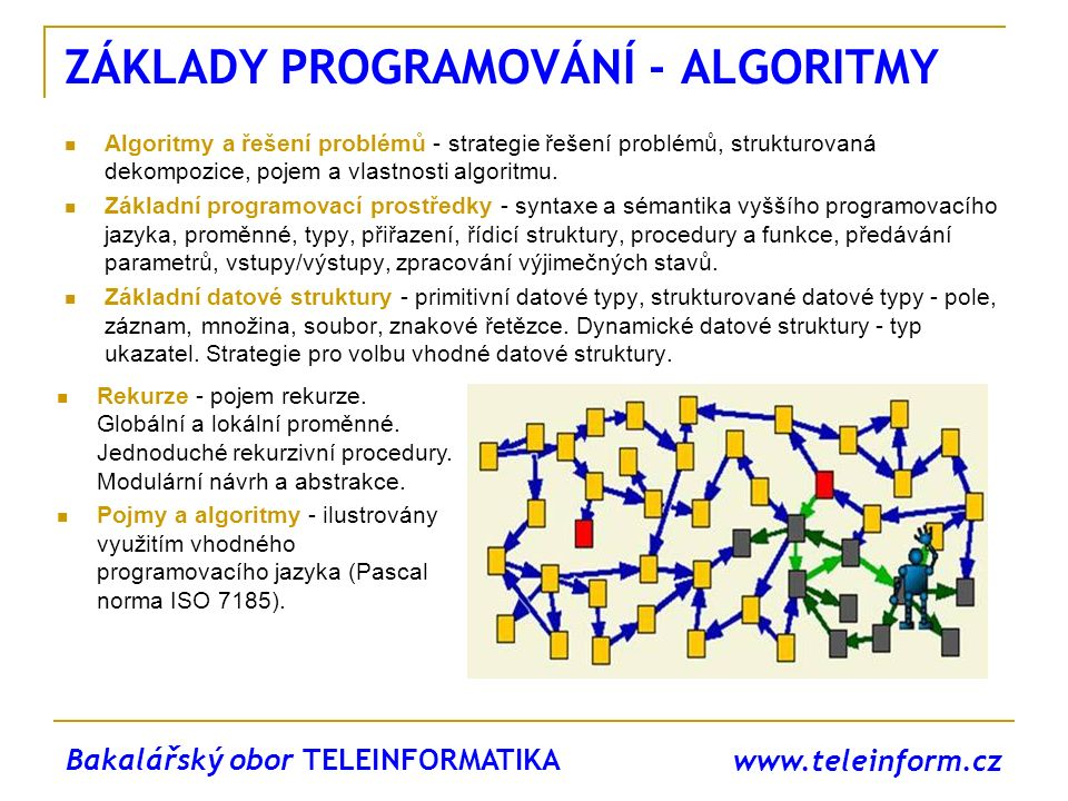 ZÁKLADY PROGRAMOVÁNÍ - ALGORITMY