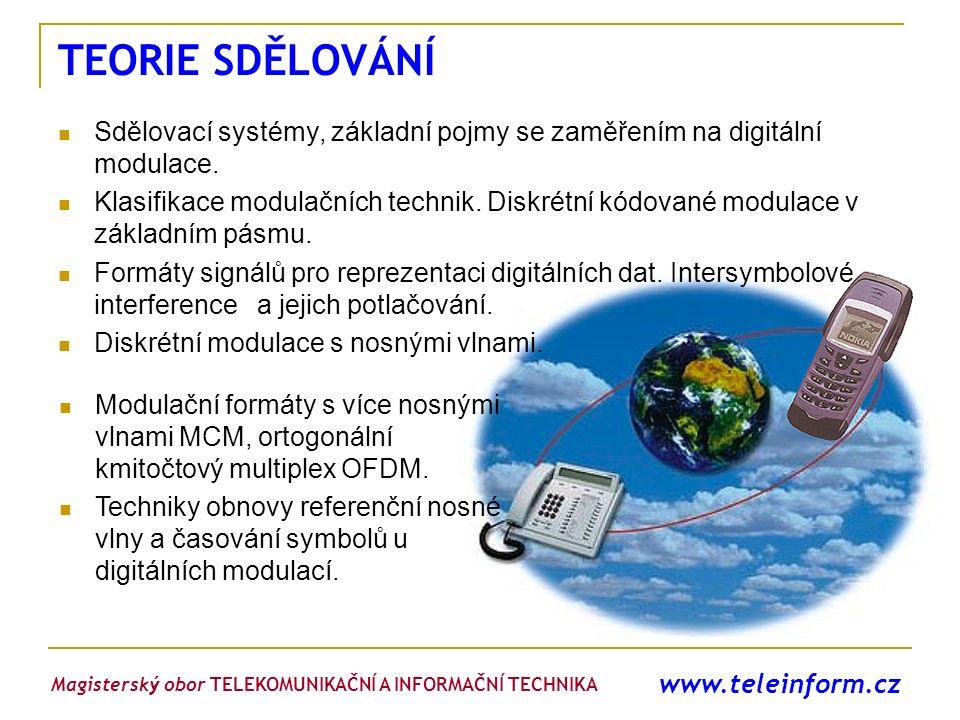 TEORIE SDĚLOVÁNÍ Sdělovací systémy, základní pojmy se zaměřením na digitální modulace.