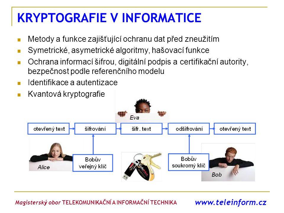 KRYPTOGRAFIE V INFORMATICE