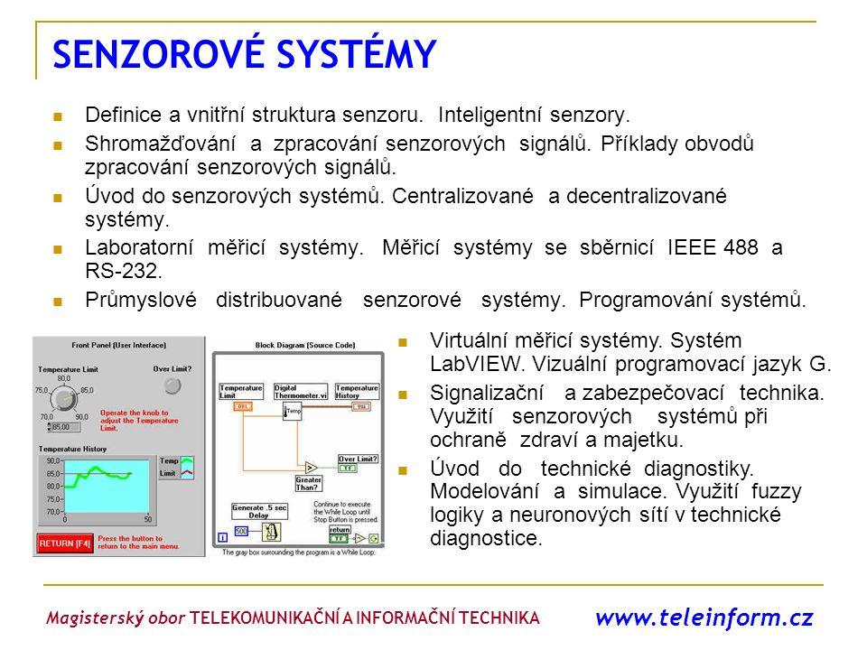 SENZOROVÉ SYSTÉMY www.teleinform.cz