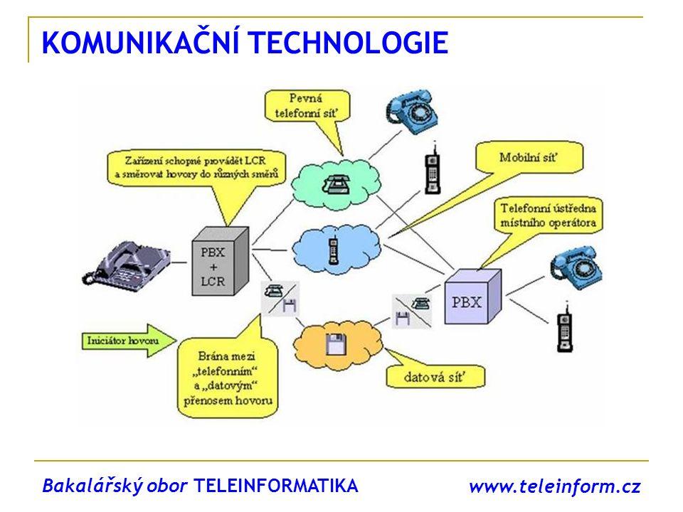 KOMUNIKAČNÍ TECHNOLOGIE