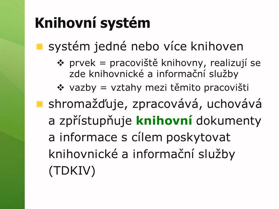 Knihovní systém systém jedné nebo více knihoven