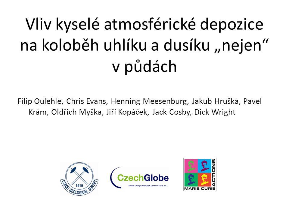 """Vliv kyselé atmosférické depozice na koloběh uhlíku a dusíku """"nejen v půdách"""