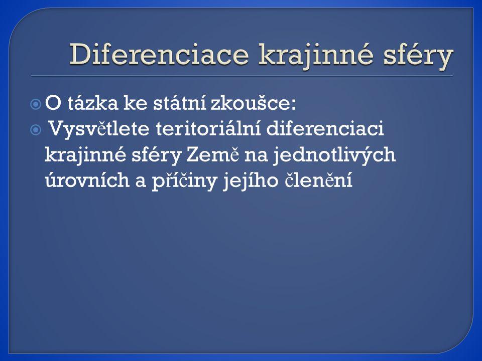 Diferenciace krajinné sféry