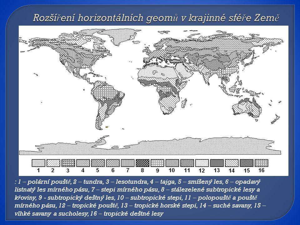 Rozšíření horizontálních geomů v krajinné sféře Země