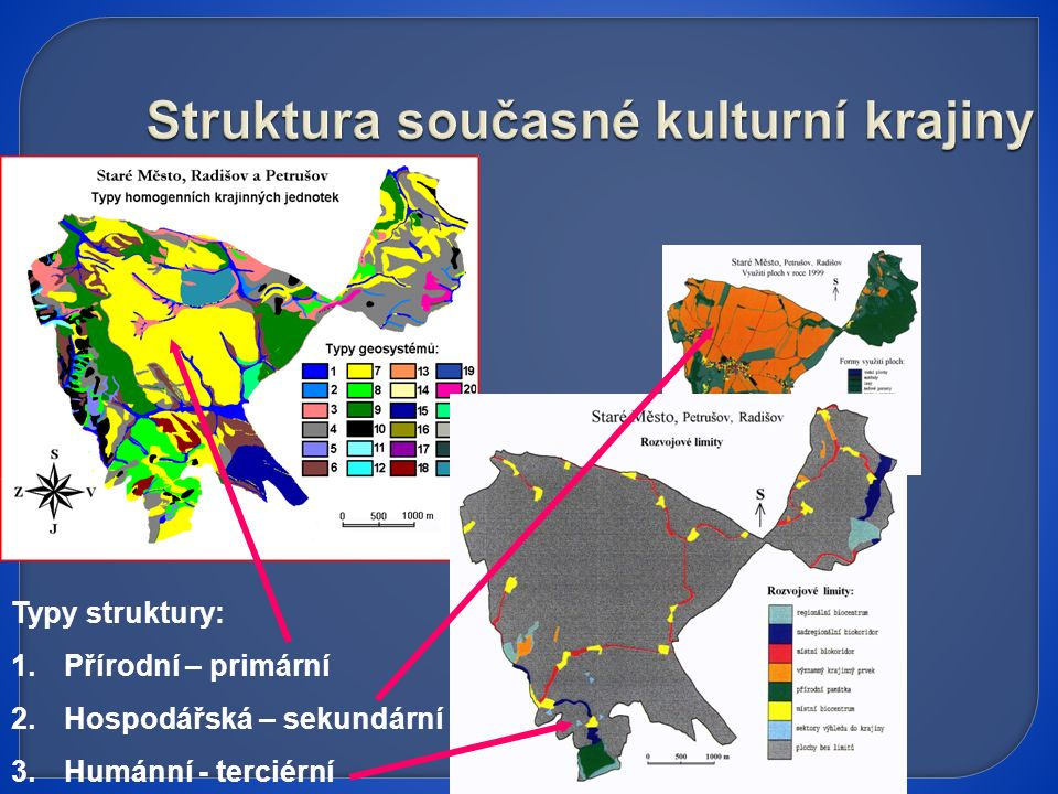 Struktura současné kulturní krajiny