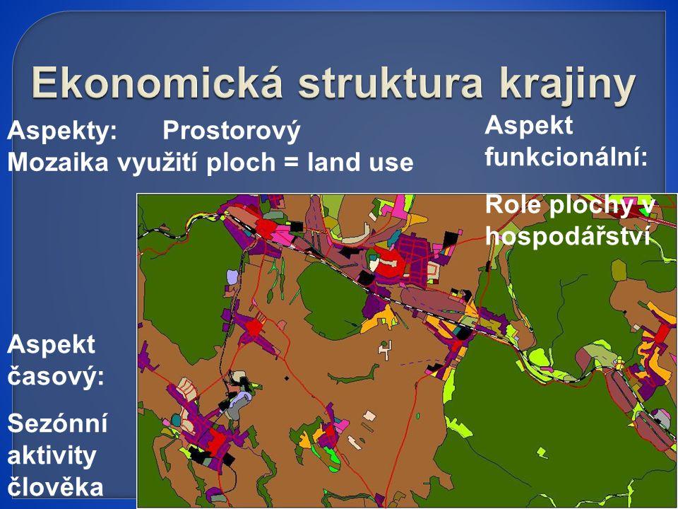 Ekonomická struktura krajiny