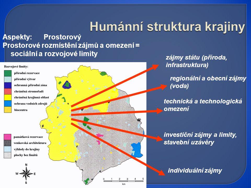 Humánní struktura krajiny