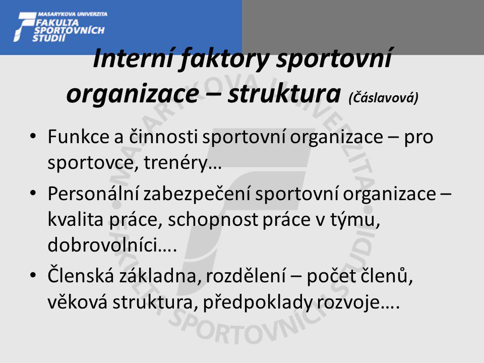 Interní faktory sportovní organizace – struktura (Čáslavová)