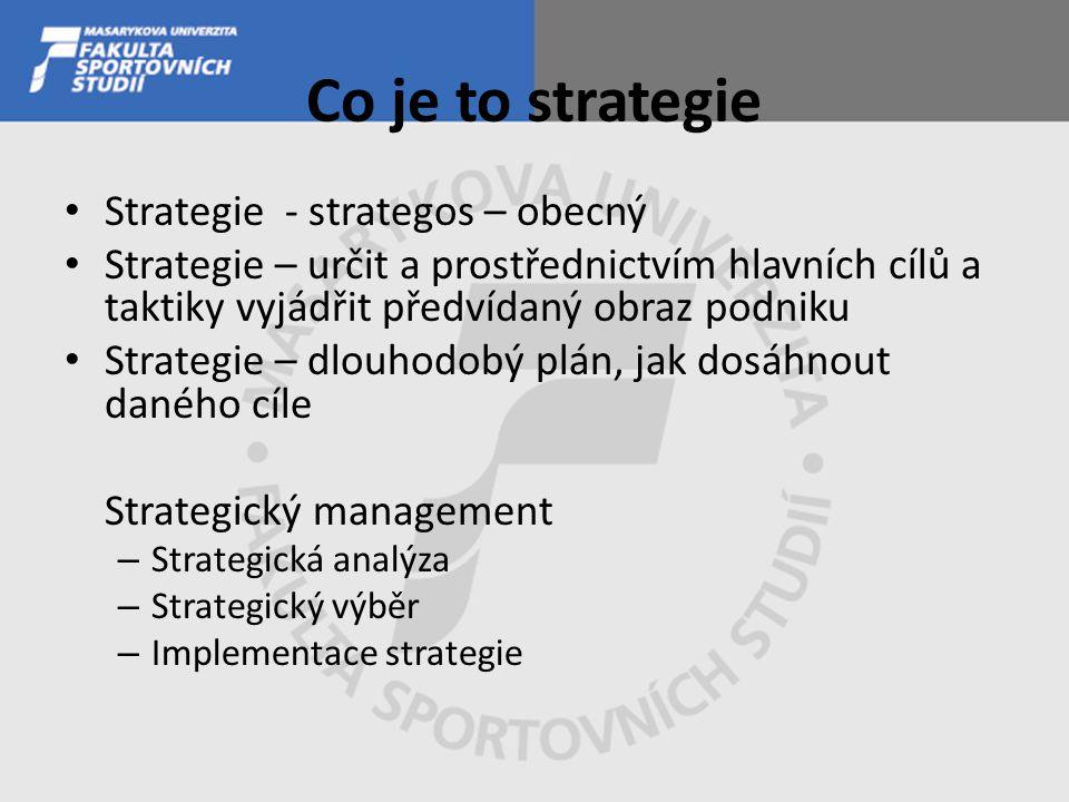Co je to strategie Strategie - strategos – obecný