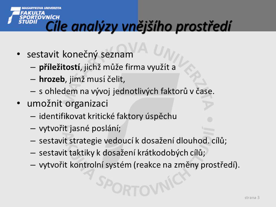 Cíle analýzy vnějšího prostředí