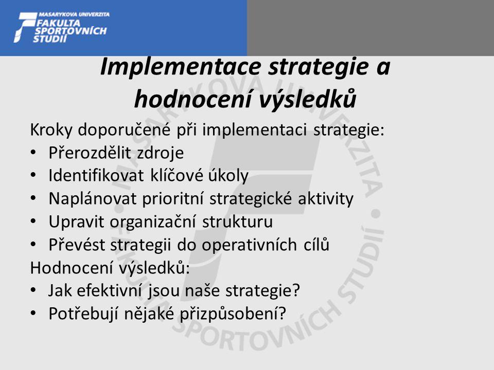 Implementace strategie a hodnocení výsledků