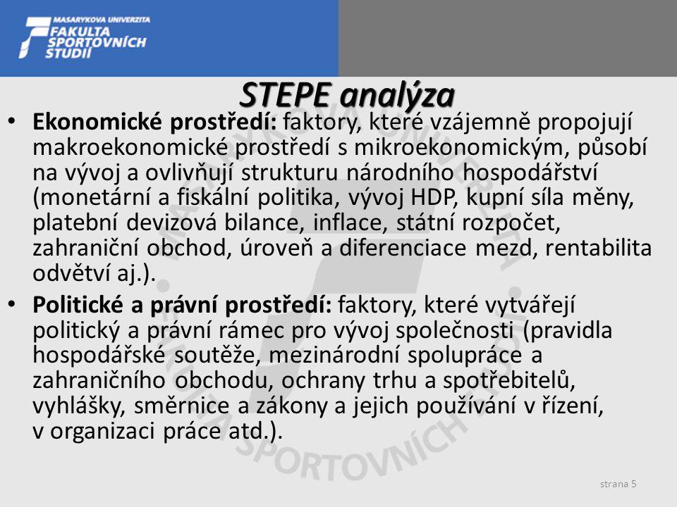 STEPE analýza