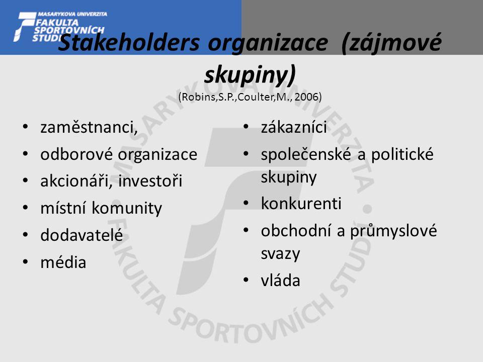 Stakeholders organizace (zájmové skupiny) (Robins,S. P. ,Coulter,M