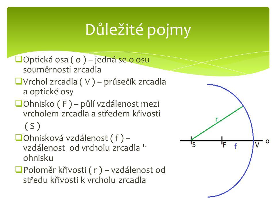 Důležité pojmy Optická osa ( o ) – jedná se o osu souměrnosti zrcadla