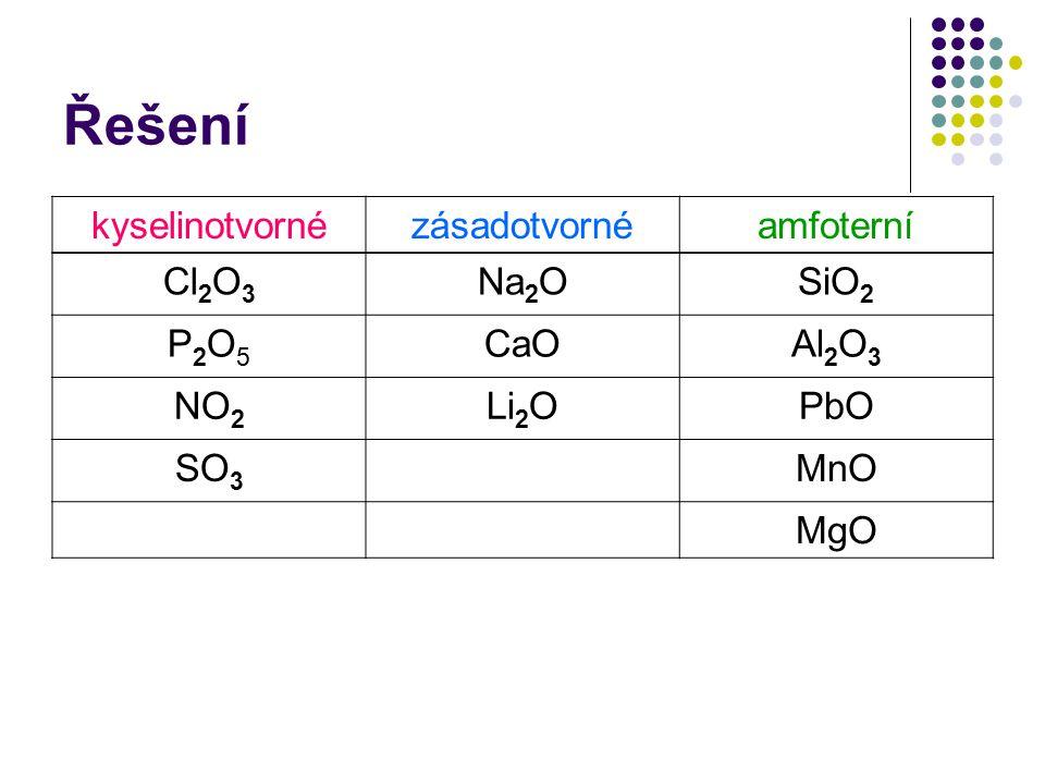 Řešení kyselinotvorné zásadotvorné amfoterní Cl2O3 Na2O SiO2 P2O5 CaO