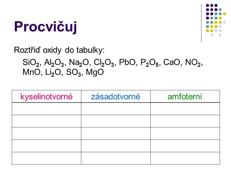 Procvičuj Roztřiď oxidy do tabulky: