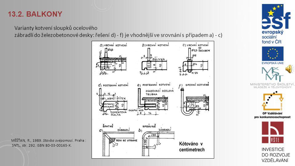 13.2. Balkony Varianty kotvení sloupků ocelového zábradlí do železobetonové desky: řešení d) - f) je vhodnější ve srovnání s případem a) - c)