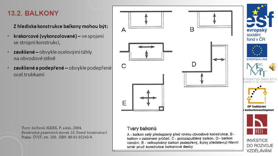 13.2. Balkony Z hlediska konstrukce balkony mohou být: