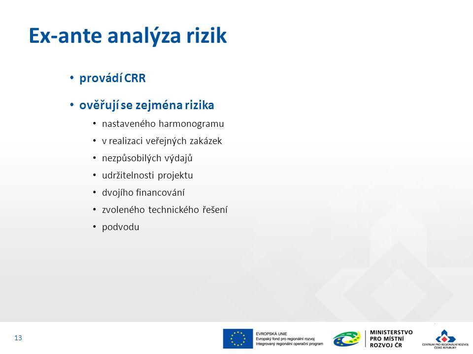 Ex-ante analýza rizik provádí CRR ověřují se zejména rizika